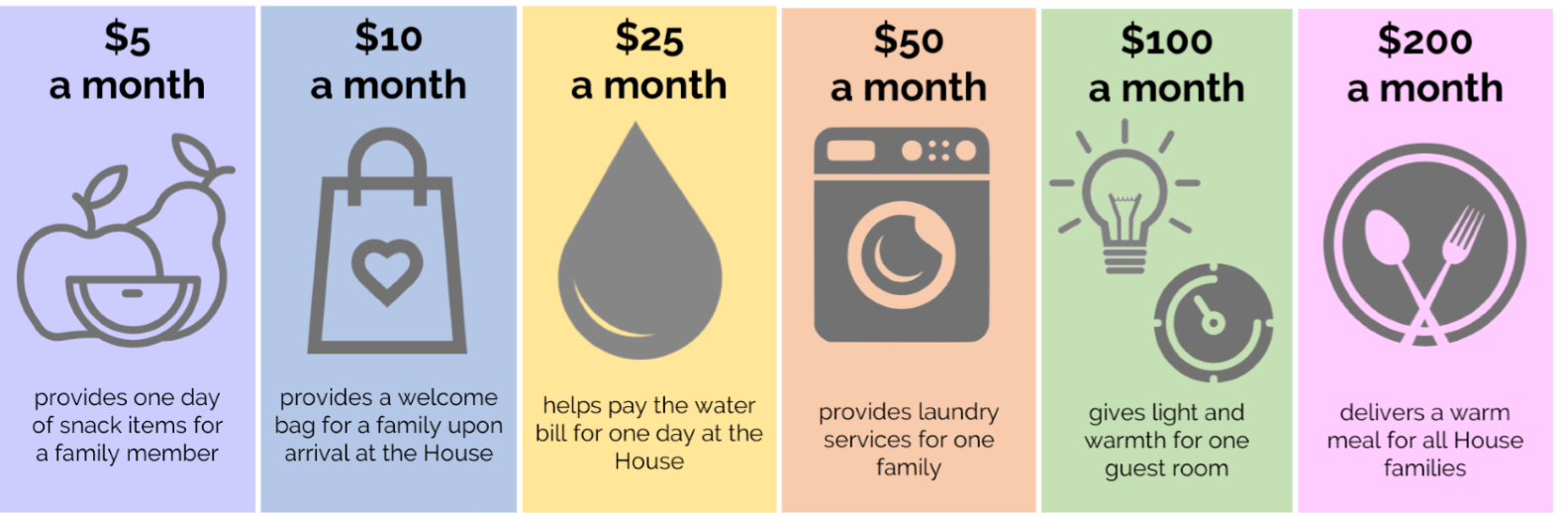 Hereos of the House donation increments image